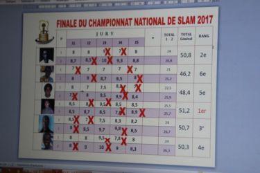 Résultats du championnat slam 2017